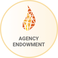 Flame icon with the words Agency Endowment
